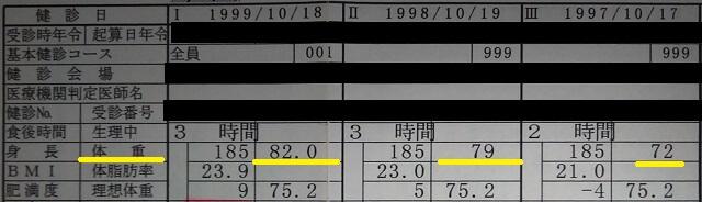 1999身体計測数値