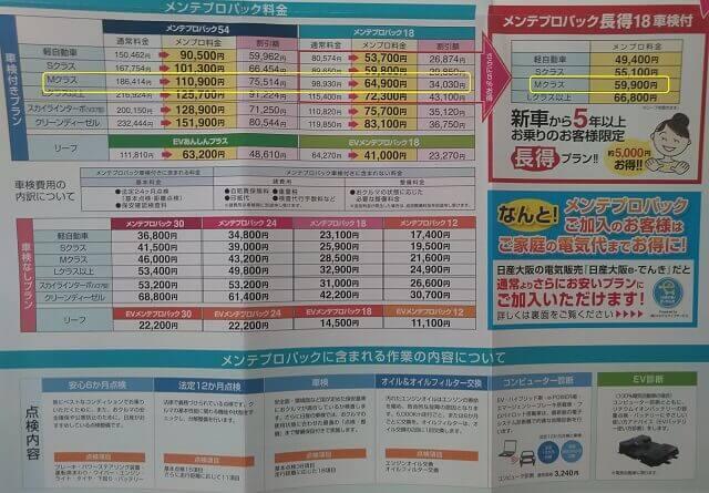 メンテプロパック価格表