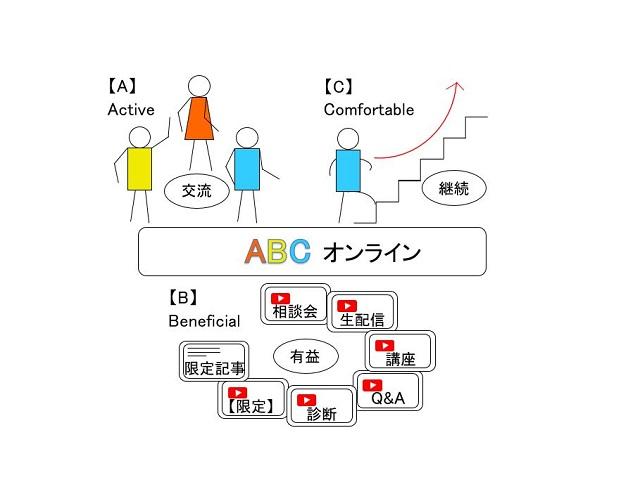 ABCオンラインアイキャッチ