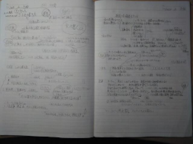 リード文の書き方ノート